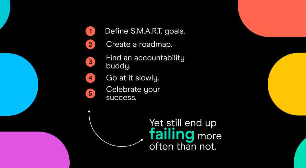 Be Prime Tasks Failing